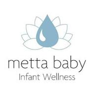 METTA BABY INFANT WELLNESS