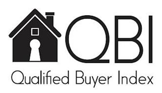 QBI QUALIFIED BUYER INDEX