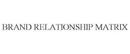 BRAND RELATIONSHIP MATRIX
