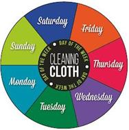 MONDAY TUESDAY WEDNESDAY THURSDAY FRIDAY SATURDAY SUNDAY DAY OF THE WEEK  DAY OF THE WEEK DAY OF THE WEEK CLEANING CLOTH