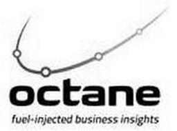 OCTANE FUEL-INJECTED BUSINESS INSIGHTS