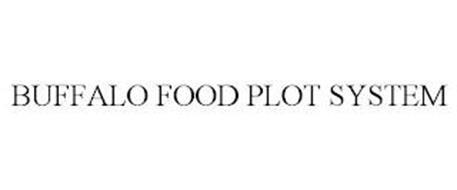 BUFFALO FOOD PLOT SYSTEM