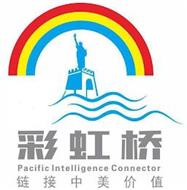 PACIFIC INTELLIGENCE CONNECTOR