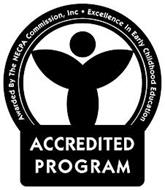 ACCREDITED PROGRAM AWARDED BY THE NECPA COMMISSION, INC EXCELLENCE IN EARLY CHILDHOOD EDUCATION