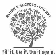 REUSE & RECYCLE - IT'S KEY FILL IT. USE IT. USE IT AGAIN.