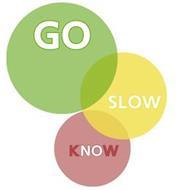 GO SLOW KNOW