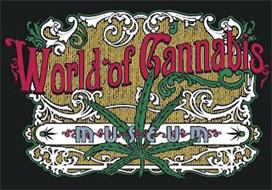 WORLD OF CANNABIS MUSEUM