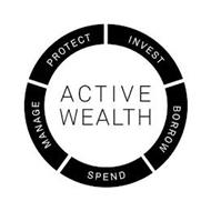 ACTIVE WEALTH PROTECT INVEST BORROW SPEND MANAGE