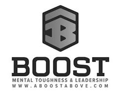 B BOOST MENTAL TOUGHNESS & LEADERSHIP WWW.ABOOSTABOVE.COM