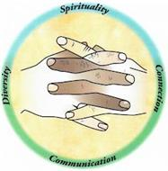 SPIRITUALITY CONNECTION COMMUNICATION DIVERSITY