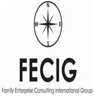NESW FECIG FAMILY ENTERPRISE CONSULTINGINTERNATIONAL GROUP