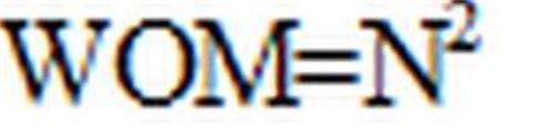 WOM=N²