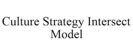 CULTURE STRATEGY INTERSECT MODEL