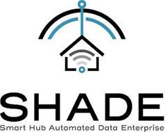 SHADE SMART HUB AUTOMATED DATA ENTERPRISE