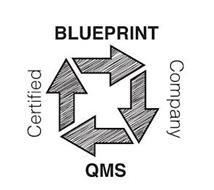 BLUEPRINT QMS CERTIFIED COMPANY