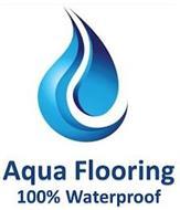 AQUA FLOORING 100% WATERPROOF