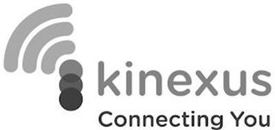 KINEXUS CONNECTING YOU