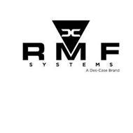 RMF SYSTEMS A DES-CASE BRAND
