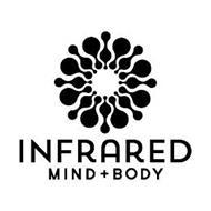 INFRARED MIND + BODY
