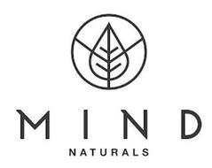 MIND NATURALS