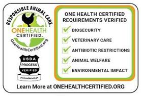 RESPONSIBLE ANIMAL CARE ONE HEALTH CERTIFIED ONEHEALTHCERTIFIED.ORG USDA PROCESS VERIFIED PROCESSVERIFIED.USDA.GOV ONE HEALTH CERTIFIED REQUIREMENTS VERIFIED BIOSECURITY VETERINARY CARE ANTIBIOTIC RESTRICTIONS ANIMAL WELFARE ENVIRONMENTAL IMPACT LEARN MORE AT ONEHEALTHCERTIFIED.ORG