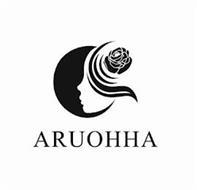 ARUOHHA