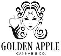 GOLDEN APPLE CANNABIS CO.