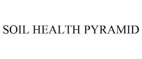 SOIL HEALTH PYRAMID