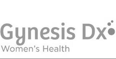 GYNESIS DX WOMEN'S HEALTH