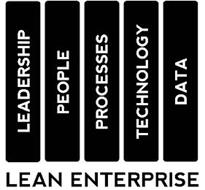 LEAN ENTERPRISE LEADERSHIP PEOPLE PROCESSES TECHNOLOGY DATA