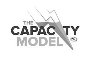 THE CAPACITY MODEL Q