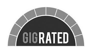 GIGRATED