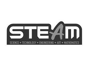 STEAM SCIENCE · TECHNOLOGY · ENGINEERING · ART · MATHEMATICS