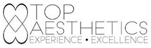 TOP AESTHETICS EXPERIENCE · EXCELLENCE