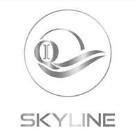 IQ SKYLINE