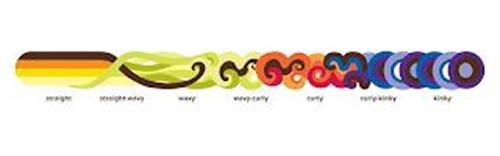STRAIGHT STRAIGHT-WAVY WAVY WAVY-CURLY CURLY CURLY-KINKY KINKY