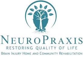 NEUROPRAXIS RESTORING QUALITY OF LIFE BRAIN INJURY HOME AND COMMUNITY REHABILITATION