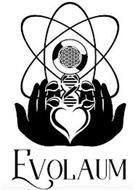EVOLAUM