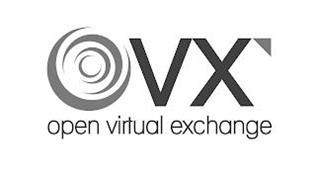 OVX OPEN VIRTUAL EXCHANGE
