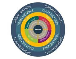 ORGANIZATION TEAM MEMBER TRUST VALUES RELATIONSHIP HONESTY SHARED POWER SELF-AWARENESS LEADER