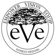 EVE WOMENS MINISERY
