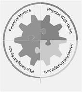 FINANCIAL MATTERS PHYSICAL WELL-BEING INTELLECTUAL ENGAGEMENT PSYCHOLOGICAL SPACE