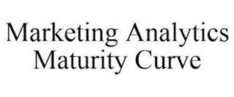 MARKETING ANALYTICS MATURITY CURVE