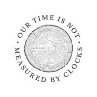 OUR TIME IS NOT  MEASURED BY CLOCKS PLANTED IN 1905