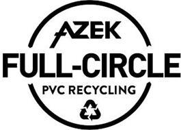 AZEK FULL-CIRCLE-PVC RECYCLING