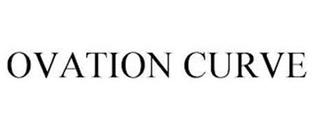 OVATION CURVE