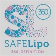 SL 260 SAFELIPO 360-DEFINITION