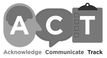 ACT ACKNOWLEDGE COMMUNICATE TRACK