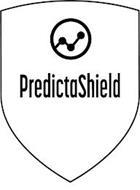PREDICTASHIELD