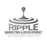 RIPPLE MARKETING & DEVELOPMENT LLC YOUR NEIGHBORHOOD VALUE ENRICHMENT SYSTEM